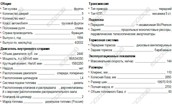 грузоподъемность ситроен джампер 2005 г.в. 2.2 турбодизель