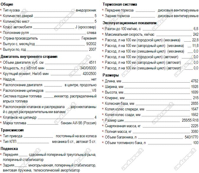 porsche cayenne s технические характеристики инструкция