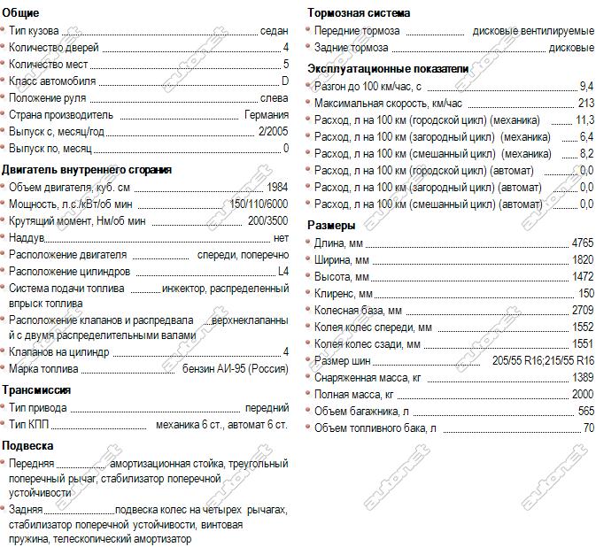 технические характеристики фольксваген пассат 2008