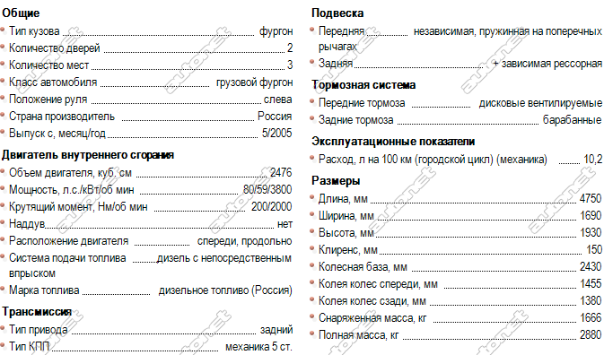 хендай портер 1, 2 технические характеристики hyundai