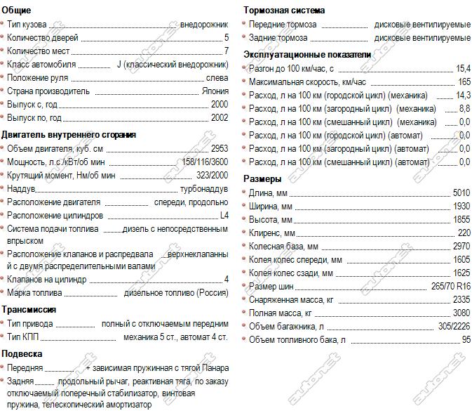 тех.характеристика nissan -vanet-largo 19990г-дизель