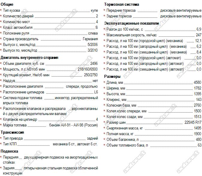 технические характеристики bmw 3 2,0 универсал 2004 год