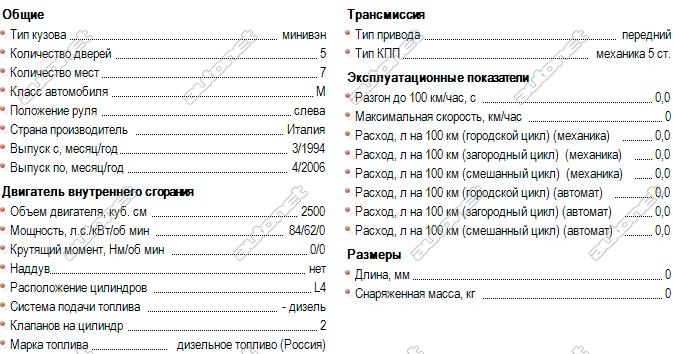 характеристики фиат дукато 2008 год