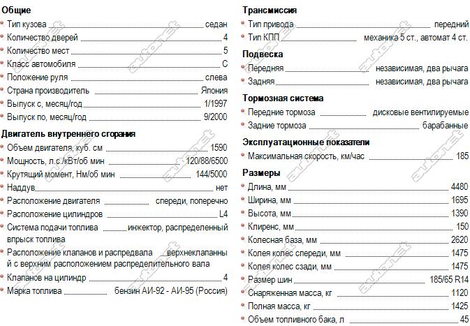13e152f08514 Технические характеристики Honda Domani 1.6 (MB), 120 л.с., седан, 4 ...
