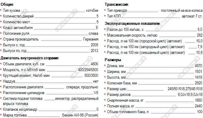 porsche panamera 4s технические характеристики