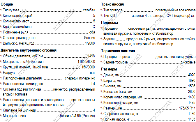 nissan note двигатель hr15 кузовe11 тех описание