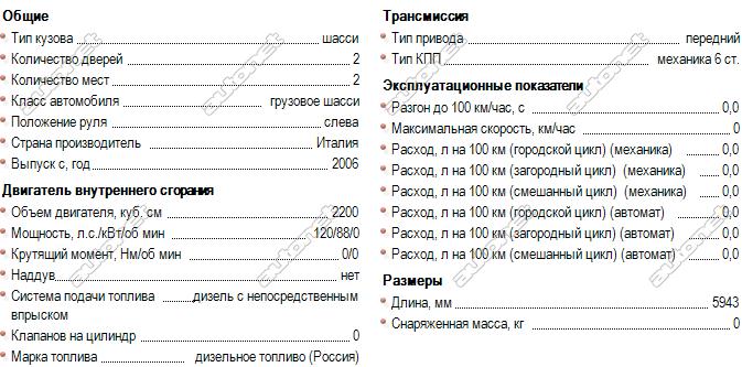 peugeot boxer 120 л.с. грузоподьемность