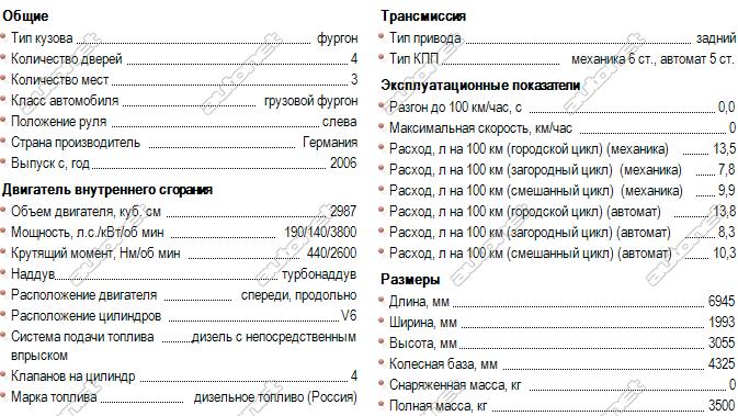 технические характеристики мерседес 190s