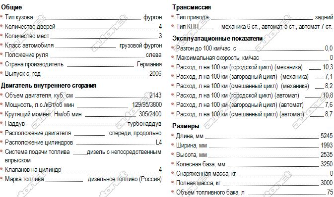 Технические характеристики Фольксваген Транспортер т4 ...