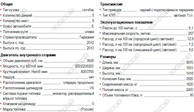 технический характеристики porsche panamera
