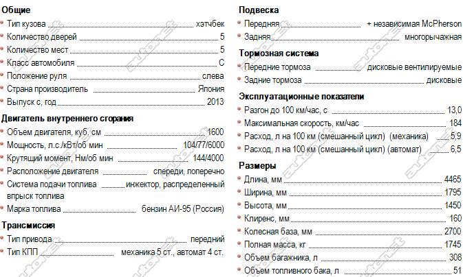 mazda 3 1.6 механика технические характеристики