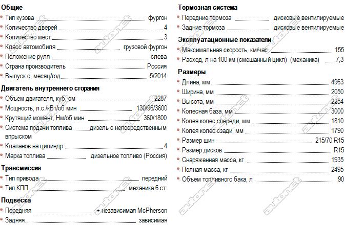 технические характеристики фиат дукато 3,0 180 л,с